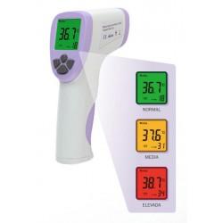 Termómetro para medida de fiebre a distancia